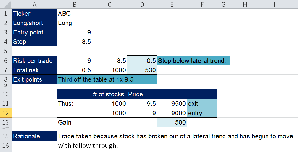 Three step stock trading