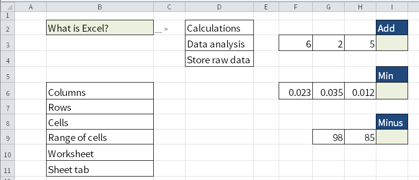Screenshot of Microsoft Excel we it is explained what Excel does.