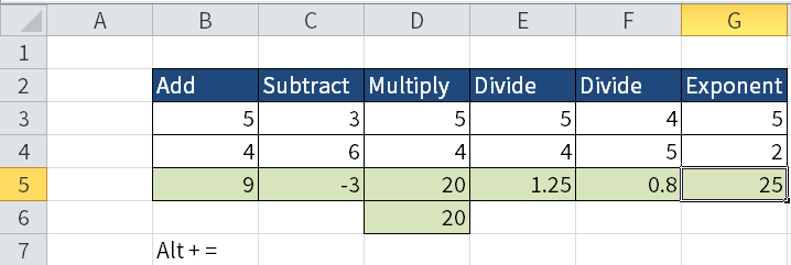 Screenshot of Microsoft Excel to show how to type 5 to the power of two.
