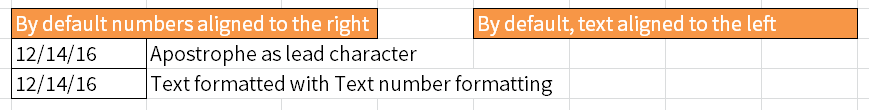 Screenshot of Excel showing that numbers and dates are aligned to the right while text is aligned to the left.