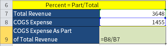 Screenshot of Excel showing calculations of a percentage.