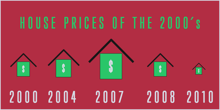 Red picture of the housing bubble of the 2000's with ever bigger houses and dollars.