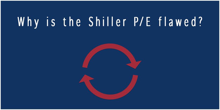 red recycling arrows with blue background and the text: why is the Shiller P/E flawed?