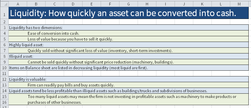 Different concepts of liquidity and how it can be used.