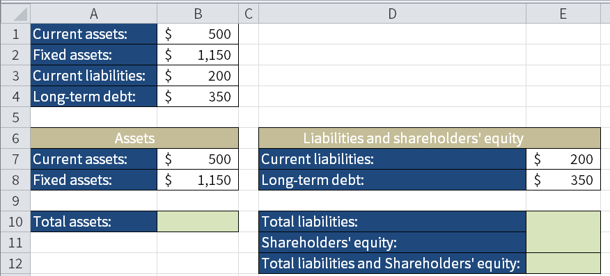 Screenshot of Microsoft Excel showing how to build a balance sheet.