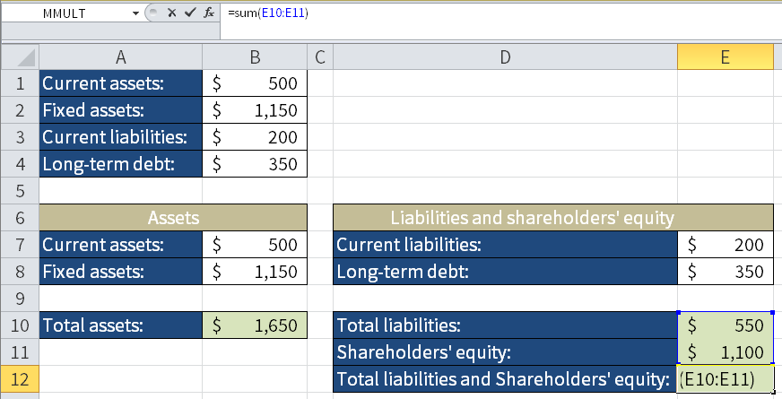 Screenshot of Microsoft Excel showing how to calculate Total liabilities and Shareholders' equity by adding cells E10 and E11 together