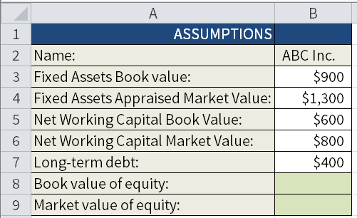 Screenshot of Microsoft Excel showing Book value vs. Market value for a number of Balance sheet items.