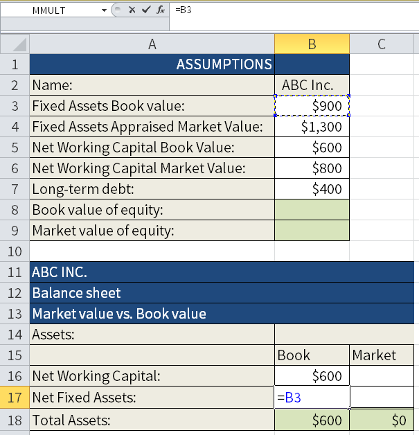 Screenshot of Microsoft Excel where we are calculating the Book value and the Market value of different assets. Here we are adding the Book value of the Fixed assets to cell B17