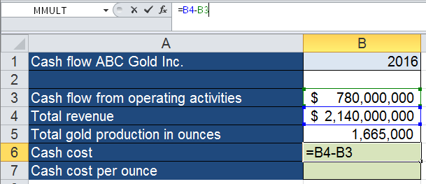 Screenshot of Microsoft Excel showing how to calculate Total cash cost by subtracting Operating cash flow from Total revenue.