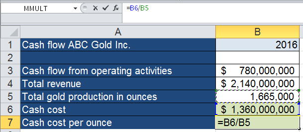 Screenshot of Microsoft Excel showing how to calculate Cash cost per ounce by dividing Total cash cost by Total gold production.