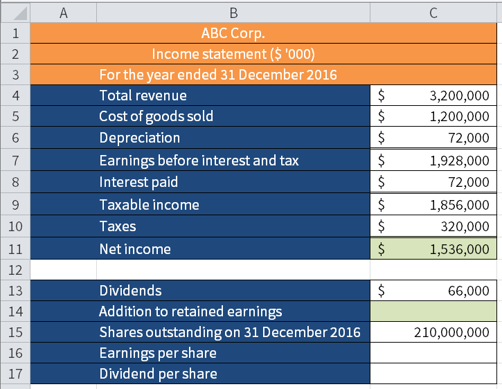 Screenshot of Microsoft Excel showing a hypothetical Income statement.