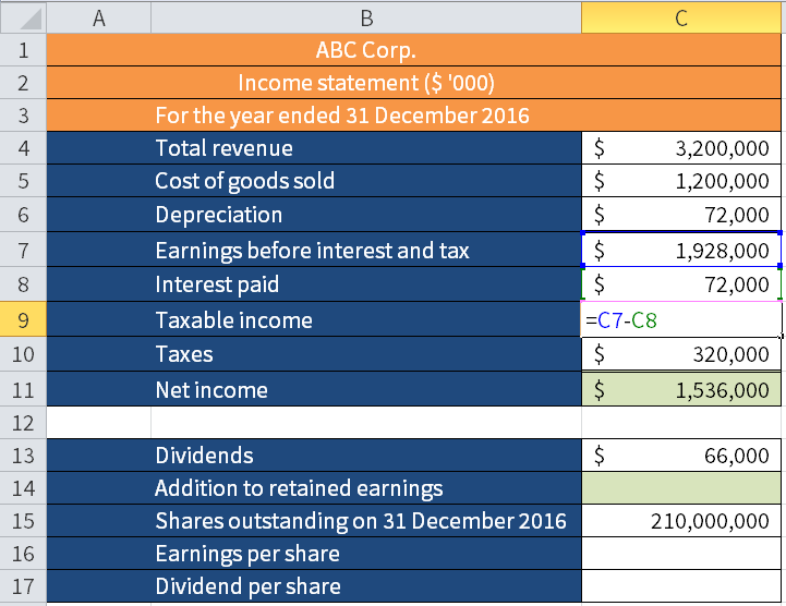 Screenshot of Microsoft Excel showing how to calculate Taxable income by subtracting Interest paid (C8) from Earnings before interest and tax (C7)