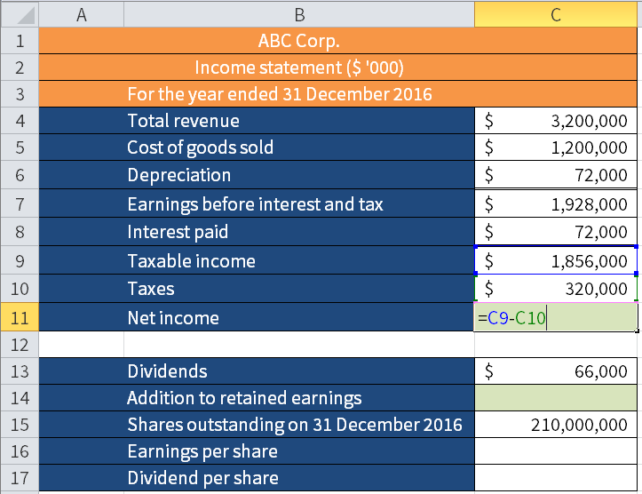 Screenshot of Microsoft Excel showing how to calculate Net income by subtracting Taxes (C10) from Taxable income (C9).