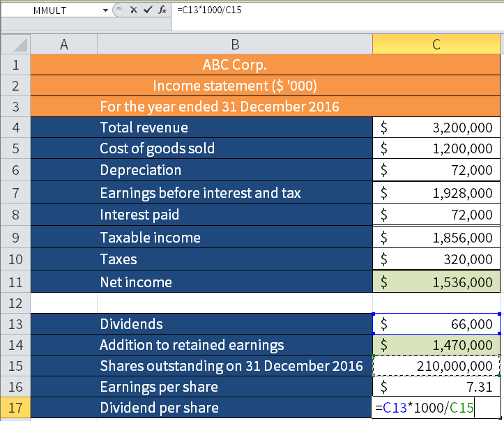 Screenshot of Microsoft Excel showing how to calculate Dividend per share (cell C17) by dividing Dividends (cell C13) times 1000 and the total number of shares outstanding (cell C15).