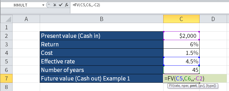 Screenshot of Microsoft Excel showing how to calculate a Future Value (FV) from a Present Value (PV), a rate, number of years and Present value (PV)