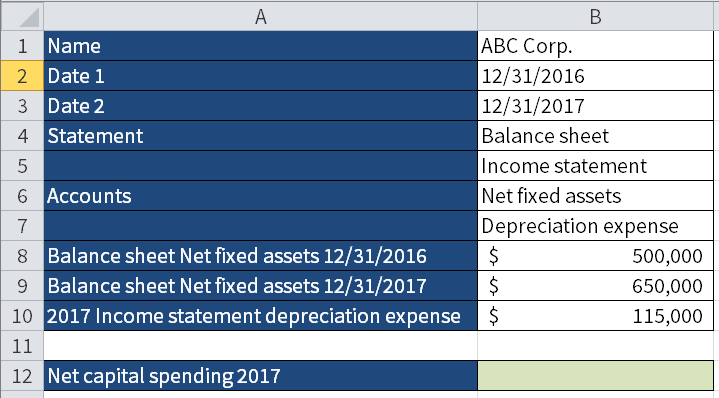 Screenshot of Microsoft Excel showing how to calculate a Net capital spending or NCS.