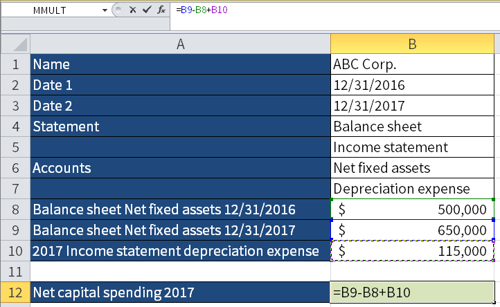 Screenshot of Microsoft Excel showing the formula for calculating Net capital spending in cell B12.
