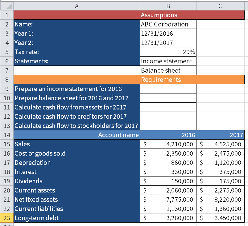 Screenshot of Microsoft Excel showing assumptions, requirements and accounts for the two years 2016 and 2017 that we are going to use for the exercise (1).