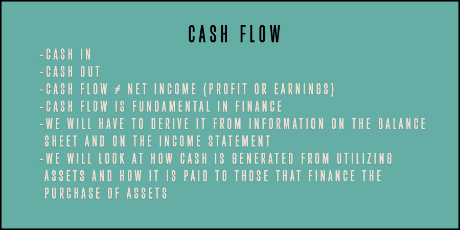 Figure explaining the concept of Cash flow.