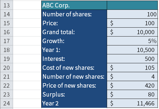 Screenshot of Microsoft Excel showing compound growth of 5 per cent a year of 100 shares that initially are worth $100.