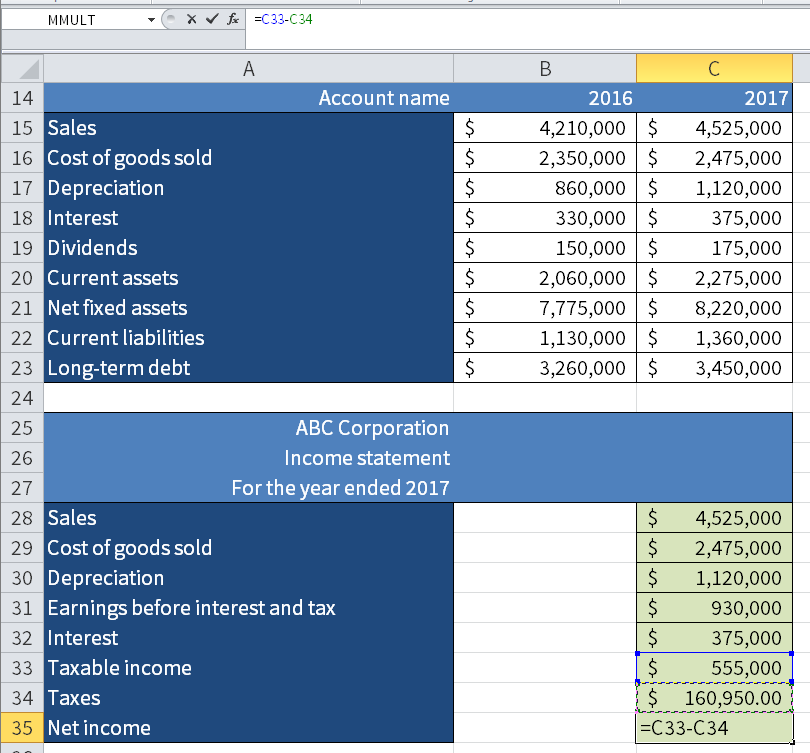 Screenshot of Microsoft Excel showing how to calculate Net income by subtracting Taxes (cell C34) from Taxable income (cell C33).