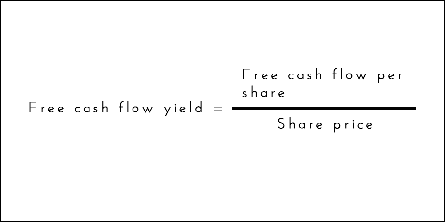 Formula for calculataing the Free cash flow yield by dividing the Free cash flow per share by the Share price.