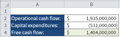 Screenshot of Microsoft Excel showing how to calculate the Free cash flow from the Operational cash flow and the Capital expenditures.
